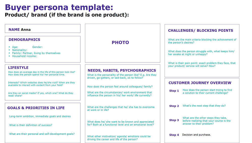 Ignite buyer persona for first blog post