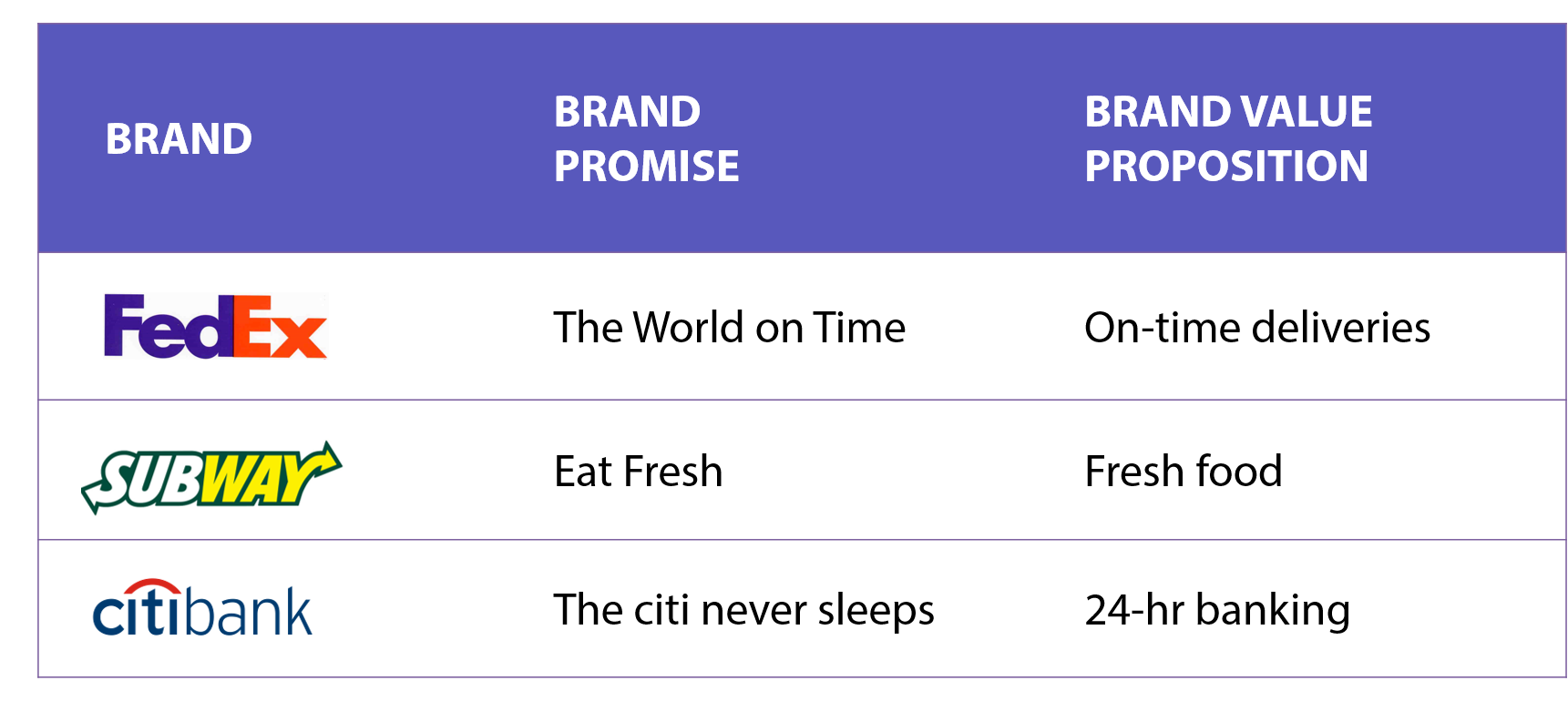 Brand Promise Examples