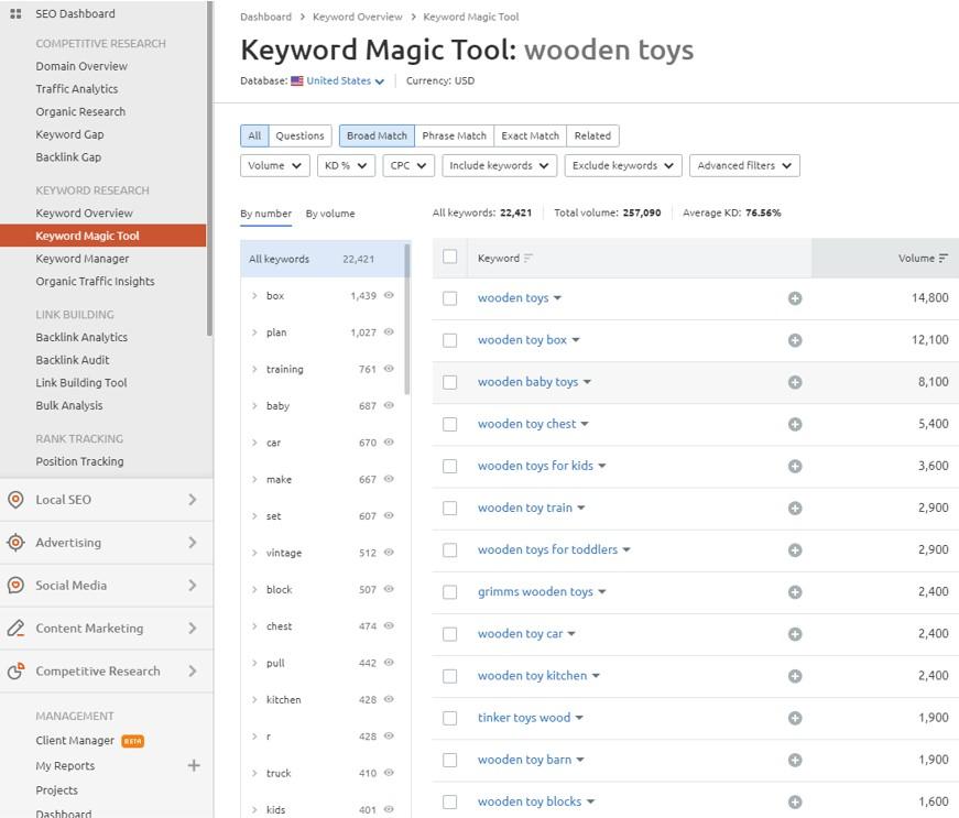 SEMRush Keyword Research Keyword Variations