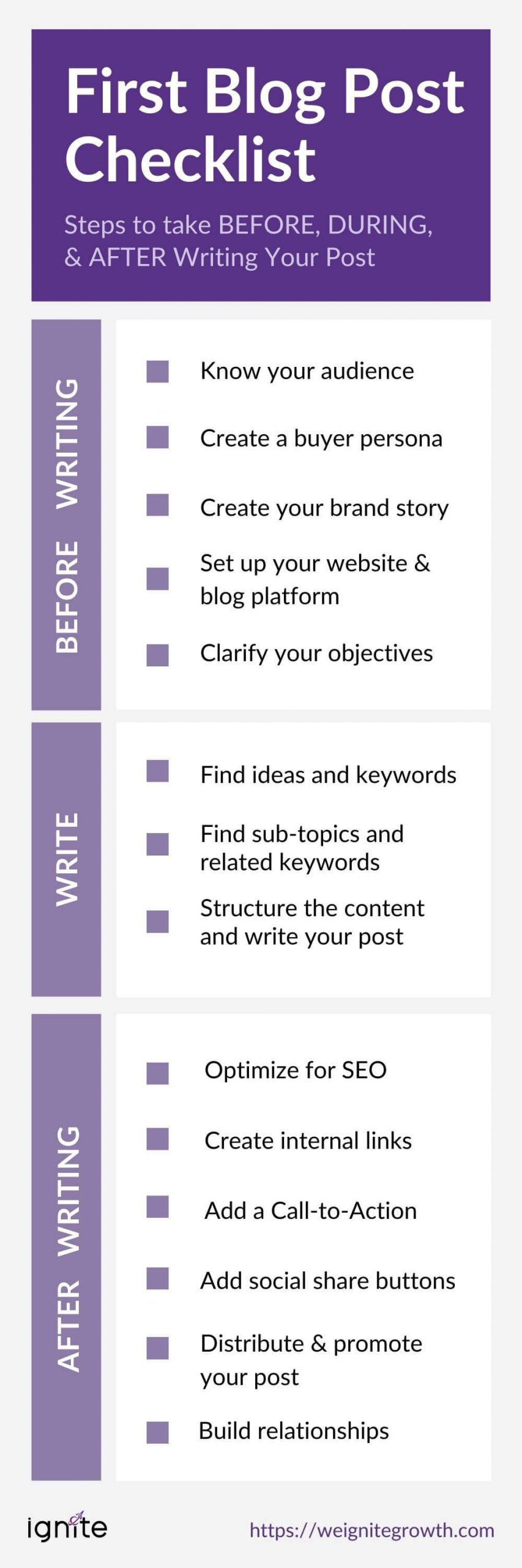 Blog Post Checklist_How to Write Your First Blog Post
