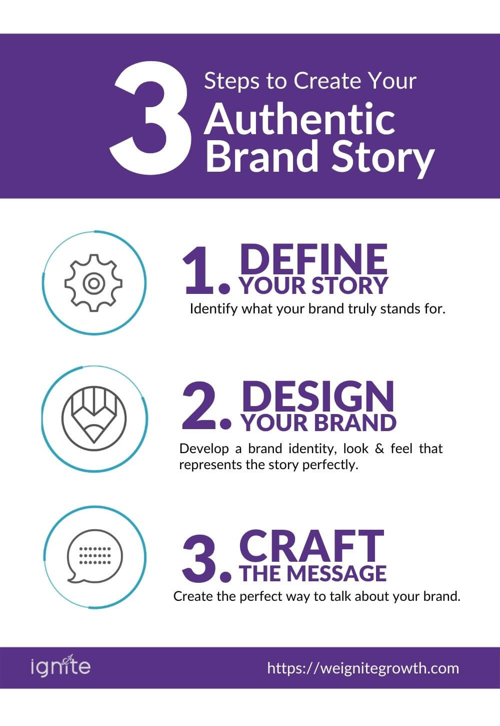 3 Steps to Create Your Powerful Brand Story