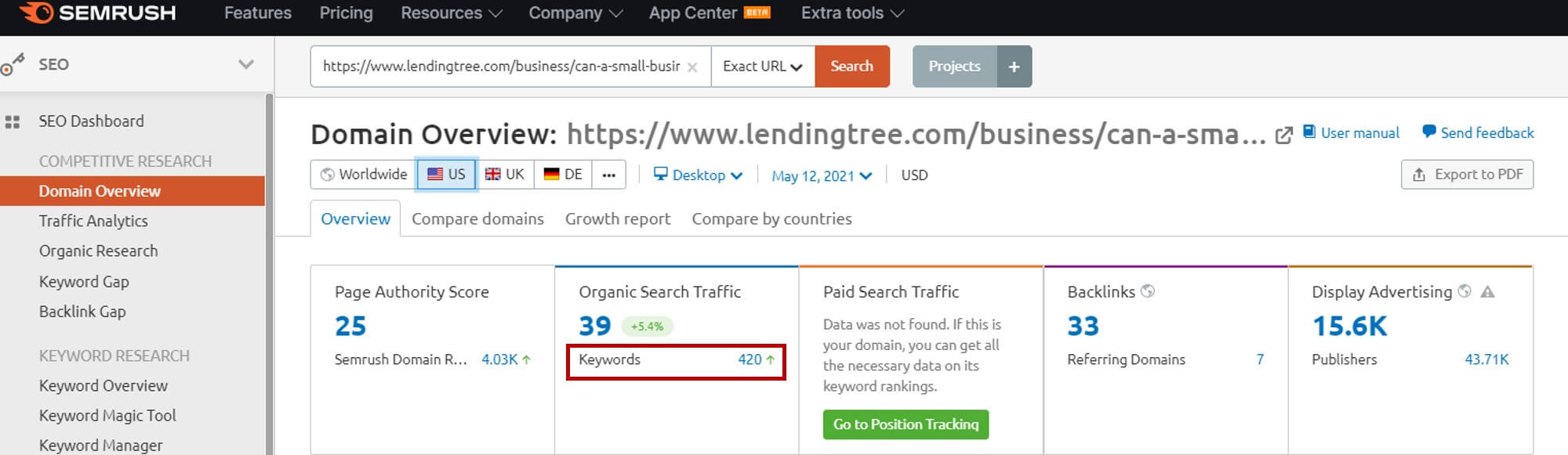 Content Topics from URL Research in SEMRush