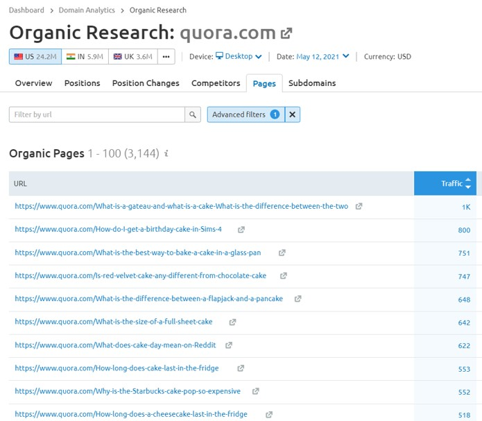 Content ideas from community sites like Quora