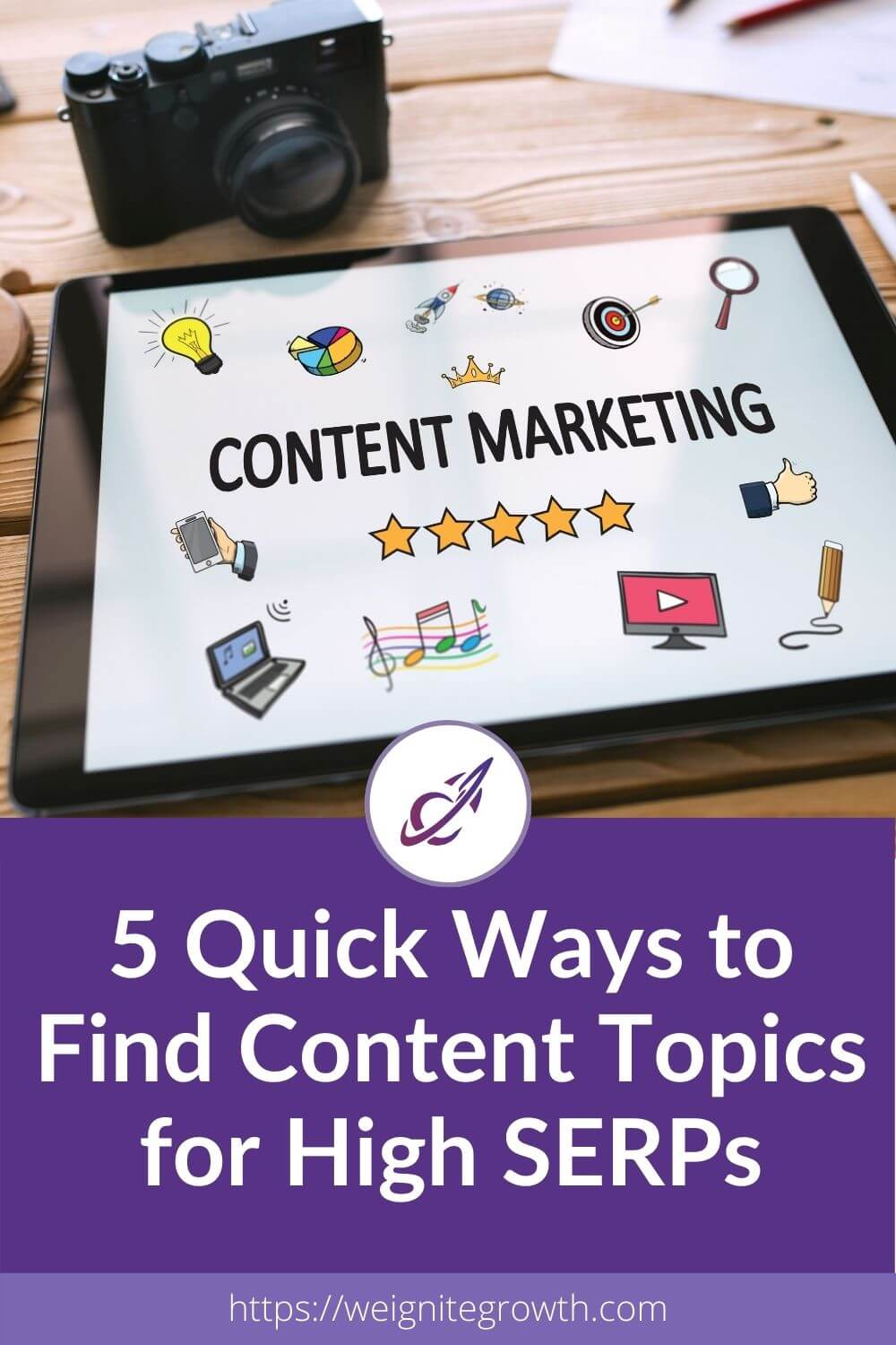 What to Blog About - How to find Content Ideas